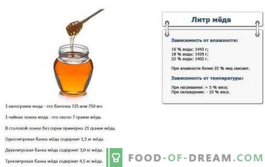 Terms of use of honey in cooking and confectionery